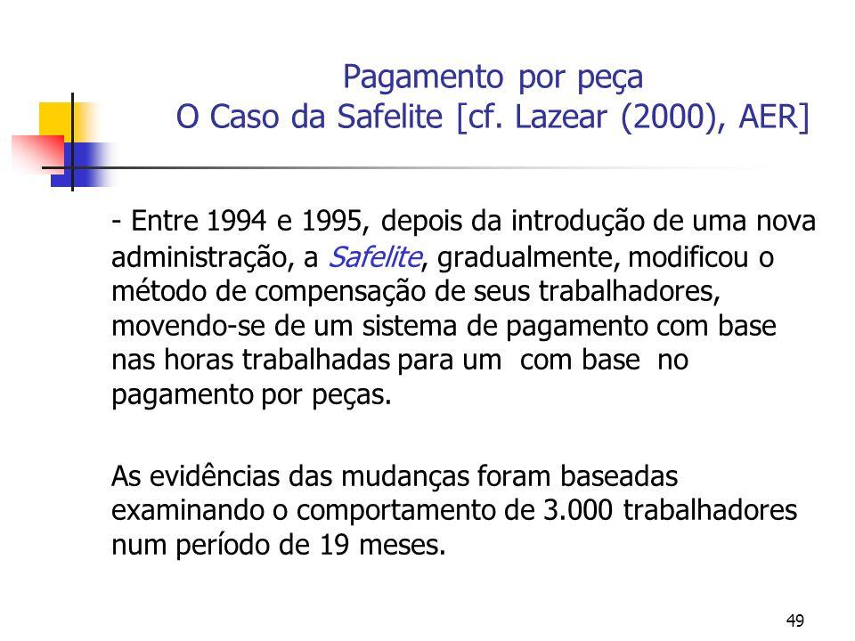 Pagamento por peça O Caso da Safelite [cf. Lazear (2000), AER]